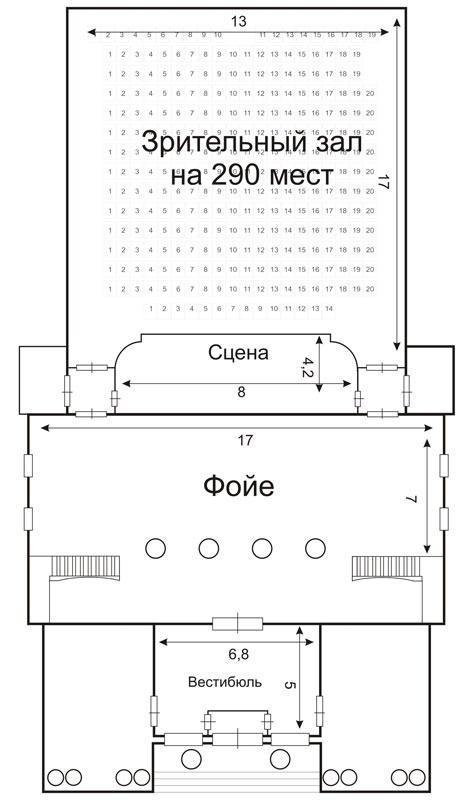 План основных помещений Дома